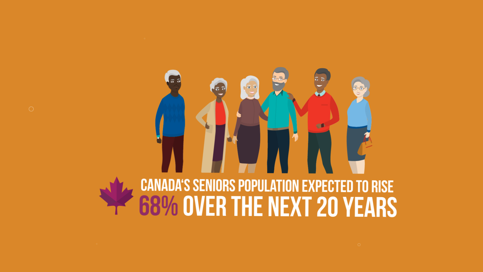 the seniors population is expected to grow 68 percent over the next 20 years