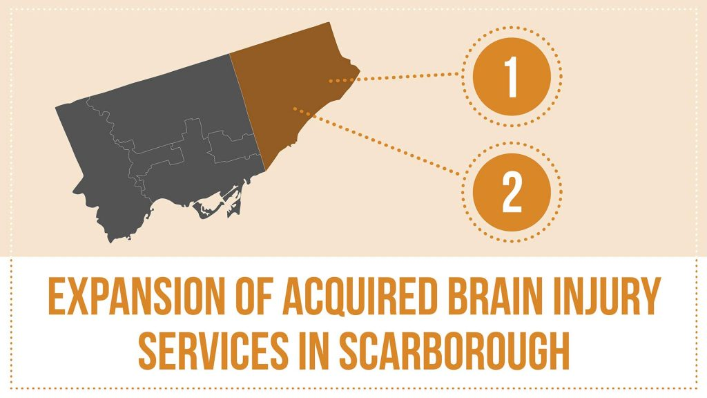 2019-2020 Annual Report - Expansion of ABI Services in Scarborough